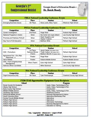 2019 Nationals Brag Sheet District 2