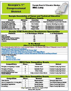 2020 Spring Brag Sheet District 1