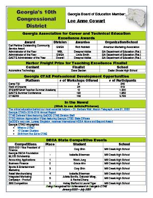 2020 Spring Brag Sheet District 10