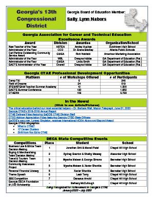 2020 Spring Brag Sheet District 13
