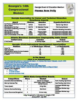 2020 Spring Brag Sheet District 14