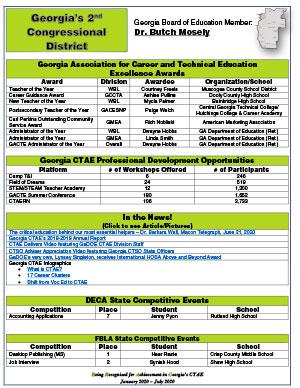 2020 Spring Brag Sheet District 2