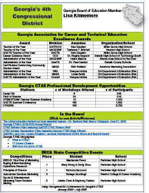 2020 Spring Brag Sheet District 4