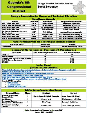 2020 Spring Brag Sheet District 6