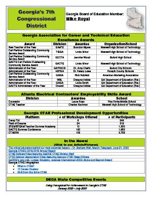 2020 Spring Brag Sheet District 7