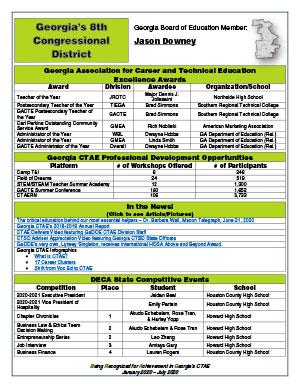2020 Spring Brag Sheet District 8