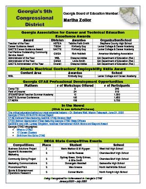 2020 Spring Brag Sheet District 9