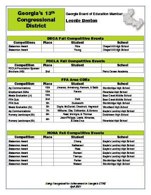 2020 Fall Brag Sheet District 13