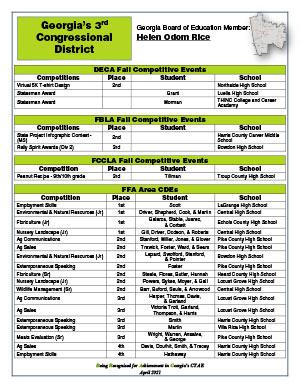 2020 Fall Brag Sheet District 3