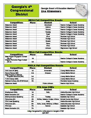 2020 Fall Brag Sheet District 4