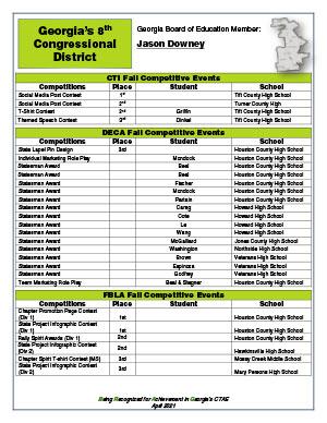 2020 Fall Brag Sheet District 8
