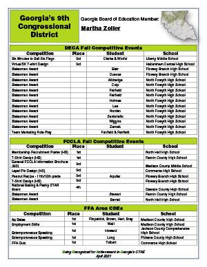 2020 Fall Brag Sheet District 9