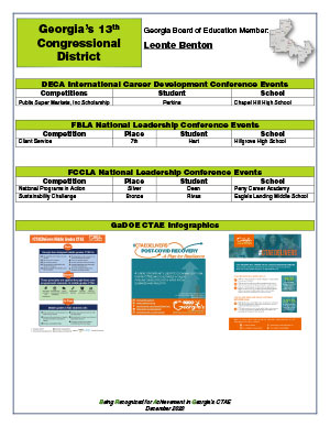 2020 Nationals Brag Sheet District 13