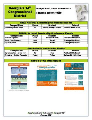 2020 Nationals Brag Sheet District 14
