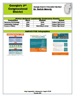 2020 Nationals Brag Sheet District 2