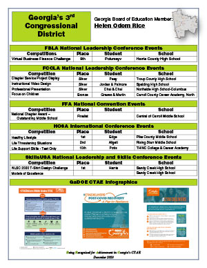 2020 Nationals Brag Sheet District 3