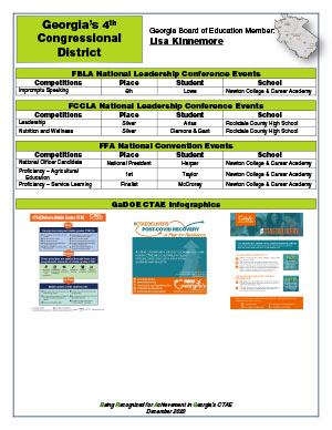 2020 Nationals Brag Sheet District 4