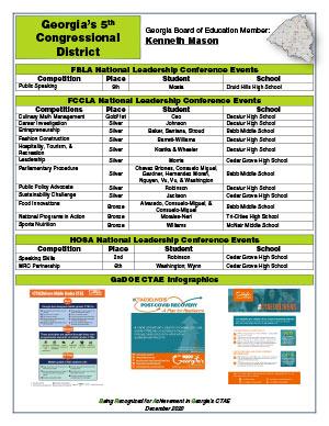 2020 Nationals Brag Sheet District 5