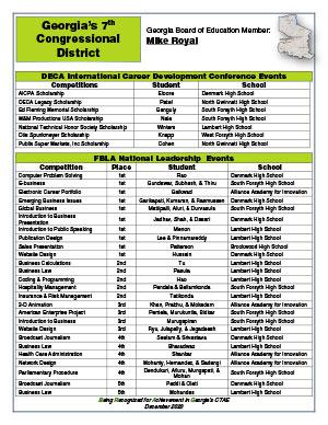 2020 Nationals Brag Sheet District 7