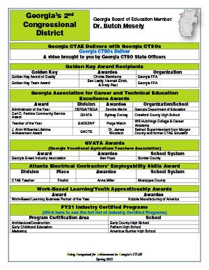2021 Spring Brag Sheet District 2