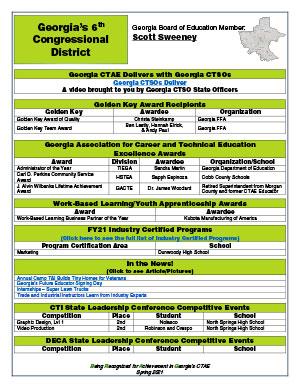 2021 Spring Brag Sheet District 6