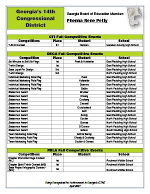 2021 Spring Brag Sheet District 14
