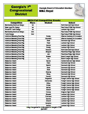 2021 Spring Brag Sheet District 7