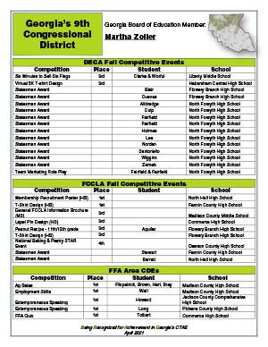 2021 Spring Brag Sheet District 9