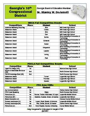 2020 Fall Brag Sheet District 10
