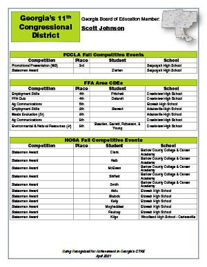 2020 Fall Brag Sheet District 11