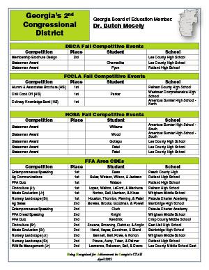 2020 Fall Brag Sheet District 2